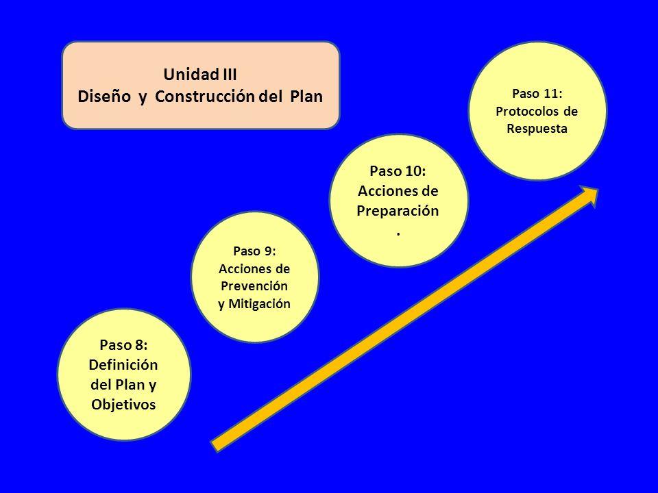 Unidad III Diseño y Construcción del Plan Paso 8: Definición del Plan y Objetivos Paso 9: Acciones de Prevención y Mitigación Paso 10: Acciones de Preparación.