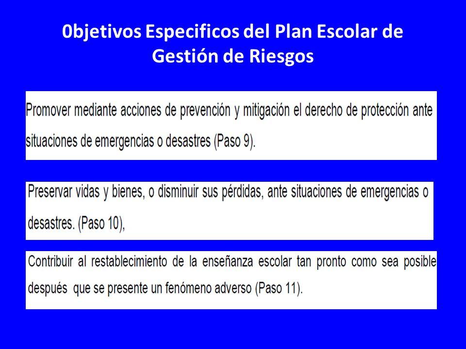 0bjetivos Especificos del Plan Escolar de Gestión de Riesgos