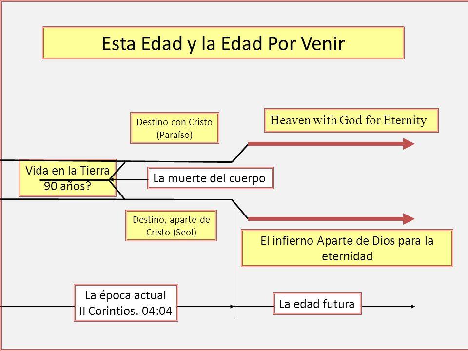 Corintios 4: 4 El dios de este siglo (Satanás) ha cegado el entendimiento de los incrédulos, para que no pueda ver la luz del evangelio de la gloria de Cristo, que es la imagen de Dios.