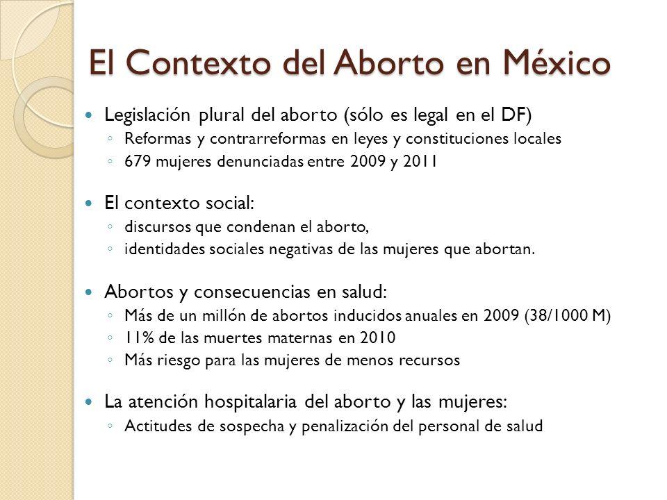 El Contexto del Aborto en México Legislación plural del aborto (sólo es legal en el DF) Reformas y contrarreformas en leyes y constituciones locales 679 mujeres denunciadas entre 2009 y 2011 El contexto social: discursos que condenan el aborto, identidades sociales negativas de las mujeres que abortan.