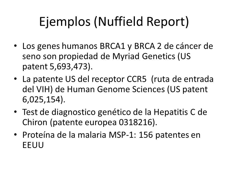 Ejemplos (Nuffield Report) Los genes humanos BRCA1 y BRCA 2 de cáncer de seno son propiedad de Myriad Genetics (US patent 5,693,473). La patente US de