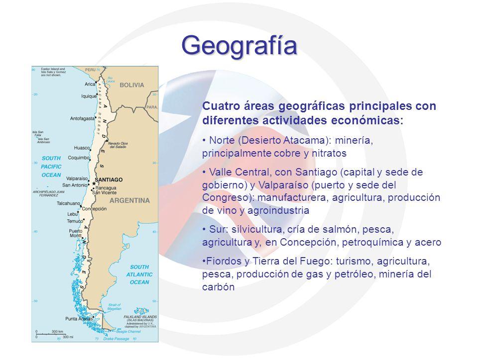Geografía Cuatro áreas geográficas principales con diferentes actividades económicas: Norte (Desierto Atacama): minería, principalmente cobre y nitrat