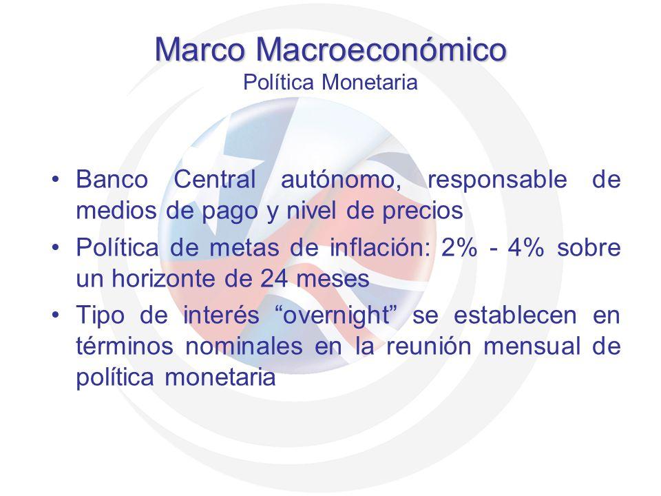 Marco Macroeconómico Marco Macroeconómico Política Monetaria Banco Central autónomo, responsable de medios de pago y nivel de precios Política de meta