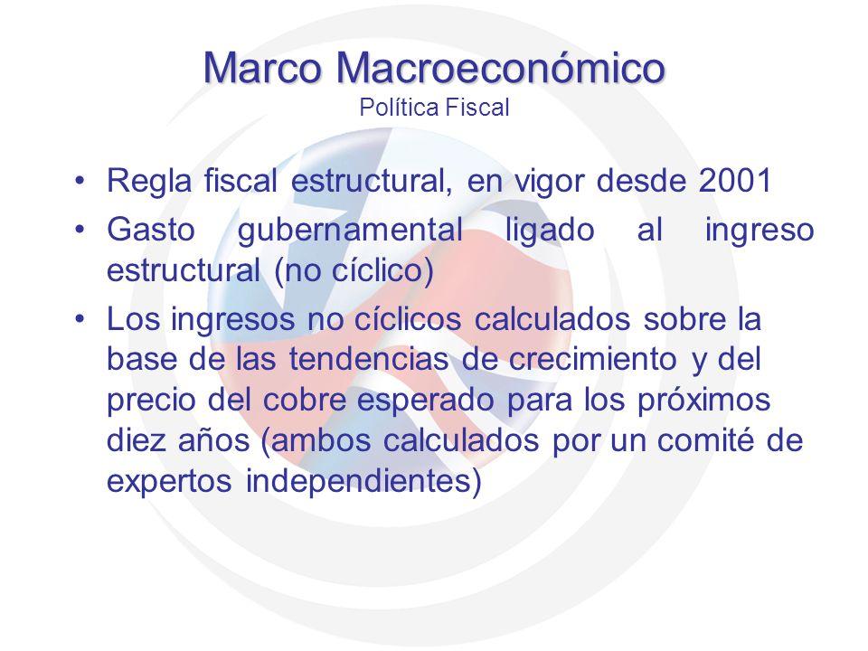 Marco Macroeconómico Marco Macroeconómico Política Fiscal Regla fiscal estructural, en vigor desde 2001 Gasto gubernamental ligado al ingreso estructu