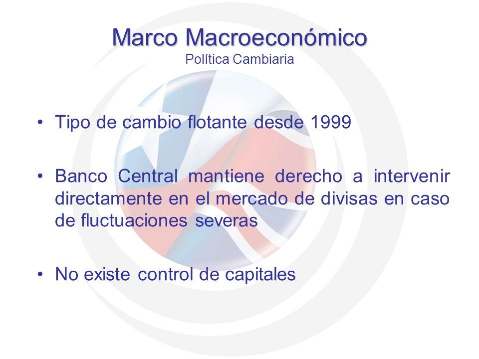 Marco Macroeconómico Marco Macroeconómico Política Cambiaria Tipo de cambio flotante desde 1999 Banco Central mantiene derecho a intervenir directamen