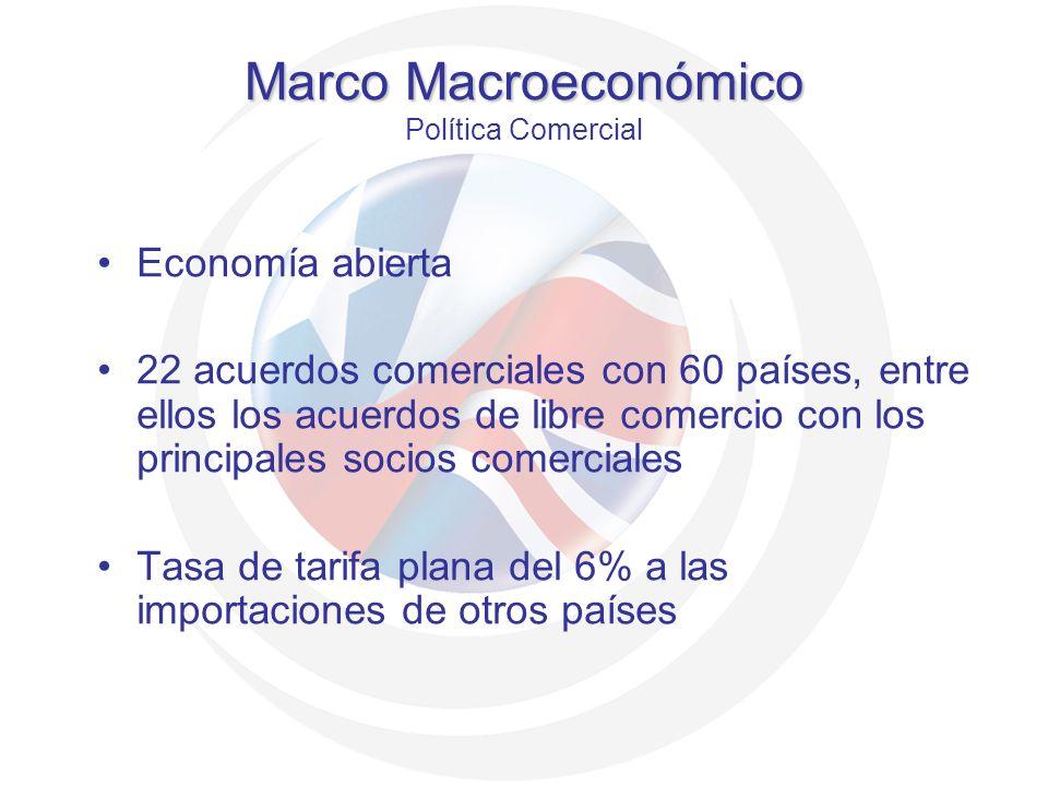 Marco Macroeconómico Marco Macroeconómico Política Comercial Economía abierta 22 acuerdos comerciales con 60 países, entre ellos los acuerdos de libre