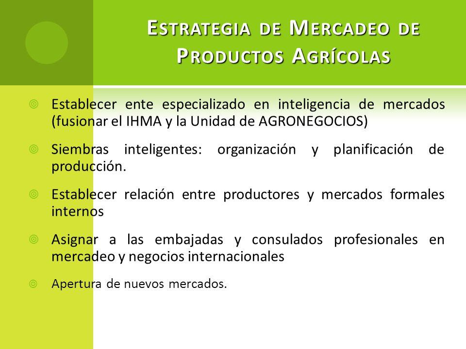 E STRATEGIA DE M ERCADEO DE P RODUCTOS A GRÍCOLAS Establecer ente especializado en inteligencia de mercados (fusionar el IHMA y la Unidad de AGRONEGOC