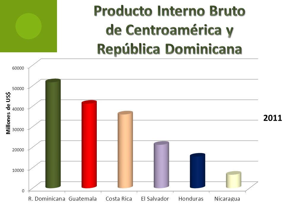 P LAN PROPUESTO DE D ESARROLLO DE P ROYECTOS DE R IEGO (P ERIODO 2013 – 2022) No.ProyectoDepartamentoÁrea (ha.) 1Desarrollo de los Recursos Hídricos del Valle de NacaomeValle6,000 2Desarrollo Agrícola Bajo riego del Valle del GuayapeOlancho6,000 Desarrollo Agricola Valle de AgaltaOlancho2,000 Desarrollo Agrícola del Valle de SulaCortes4,000 Desarrollo Agricola Valle del AguanYoro y Colon3,000 3 Desarrollo Agrícola Bajo Riego del Valle de Jamastrán ( y Teupasenti Primera Etapa) El Paraíso4,000 4Desarrollo Agrícola Bajo Riego del Valle de Jesús de OtoroIntibucá2,000 6Desarrollo Agrícola del Valle de Corquín,Copán 600 7Desarrollo Agrícola del Valle de SulacoYoro 1,000 8 Desarrollo Agrícola Bajo Riego del Valle del Espino, Comayagua Comayagua 1,000 9 Desarrollo Agrícola de la Cuenca del Rió Choluteca, (Primera Etapa ) Choluteca4,000 10 Desarrollo Agrícola Bajo Riego del Valle del Rio Talgua y alrededores Olancho 600 11 Micro sistemas integrados de riego en otros valles y en laderas con técnicas de conservación de suelos Todo el país 17,800 TOTAL50,000