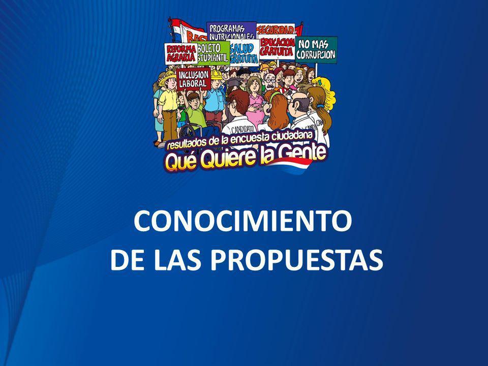 CONOCIMIENTO DE LAS PROPUESTAS