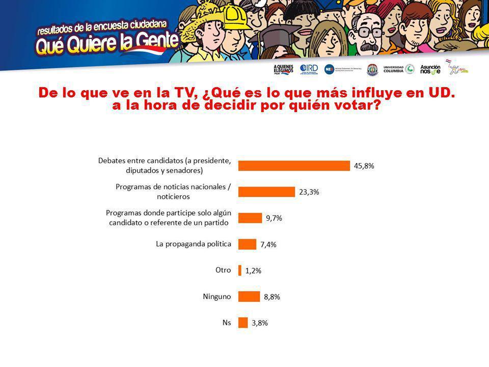 De lo que ve en la TV, ¿Qué es lo que más influye en UD. a la hora de decidir por quién votar