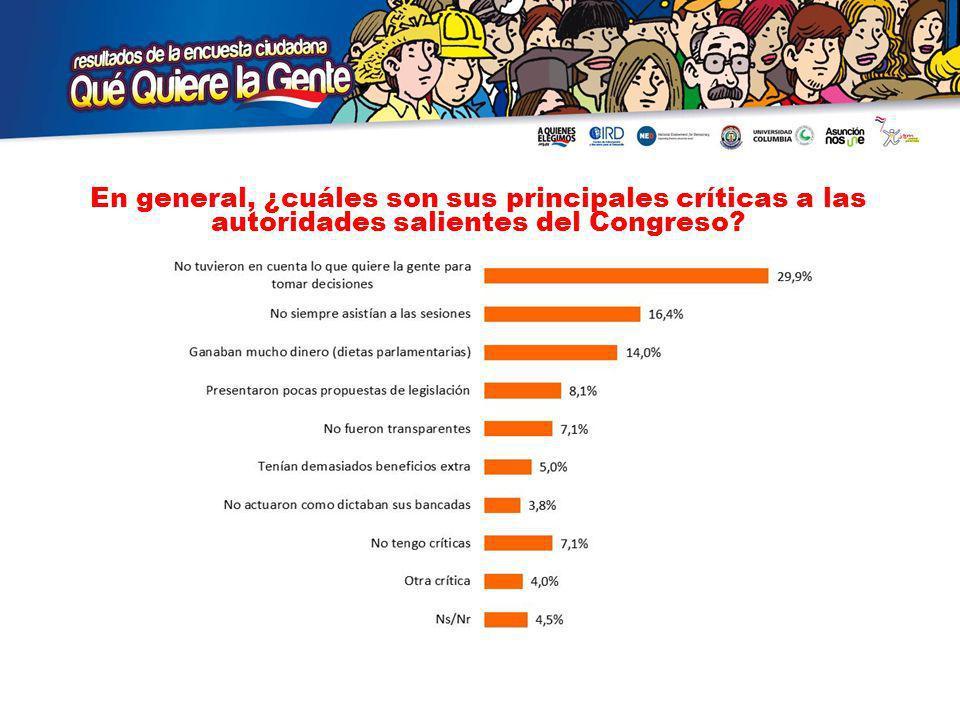 En general, ¿cuáles son sus principales críticas a las autoridades salientes del Congreso