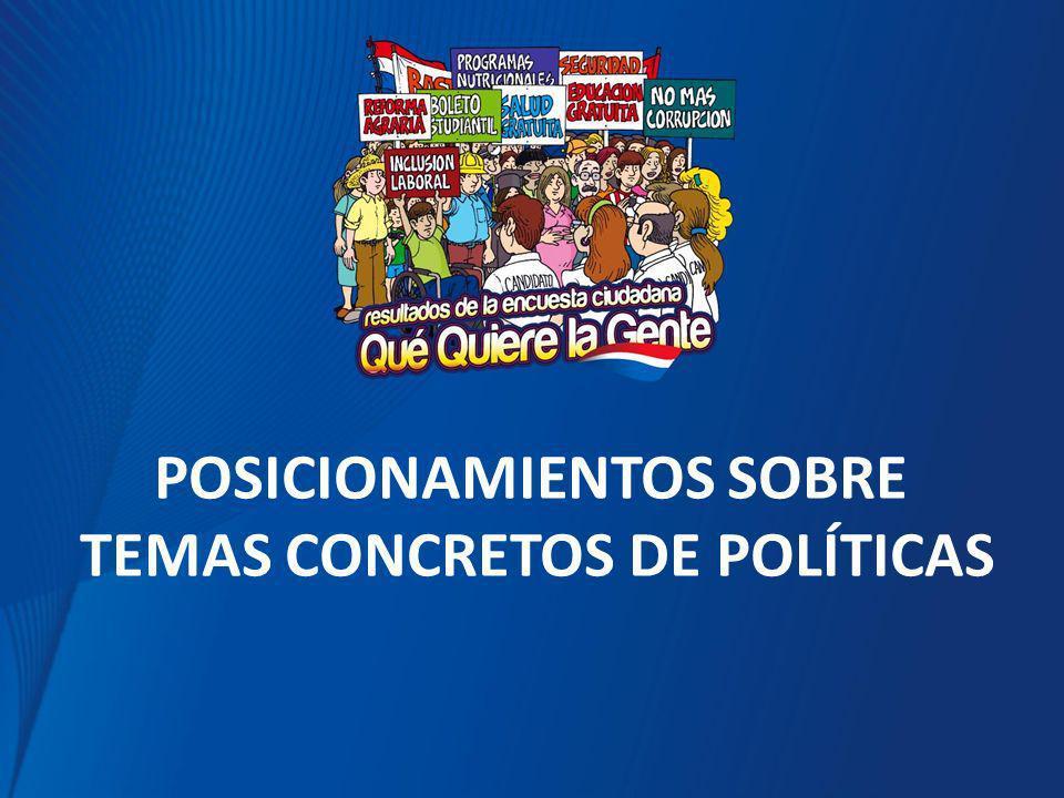 POSICIONAMIENTOS SOBRE TEMAS CONCRETOS DE POLÍTICAS