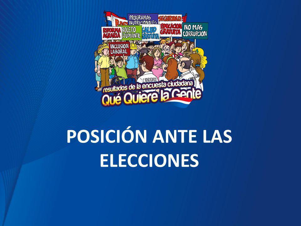 POSICIÓN ANTE LAS ELECCIONES