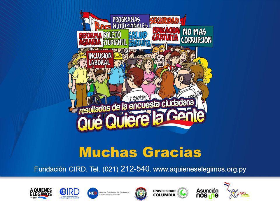 Fundación CIRD. Tel. (021) 212-540. www.aquieneselegimos.org.py Muchas Gracias