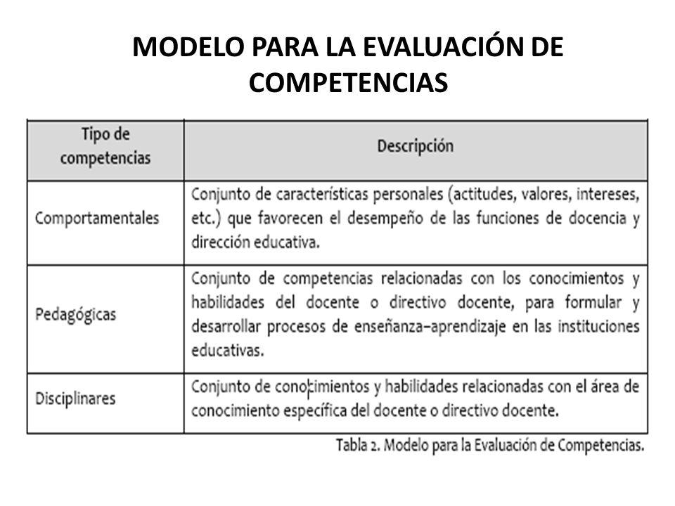 MODELO PARA LA EVALUACIÓN DE COMPETENCIAS