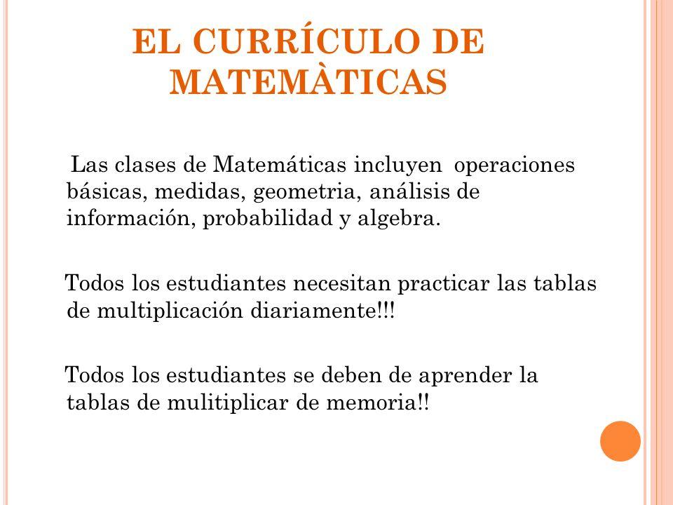 EL CURRÍCULO DE MATEMÀTICAS Las clases de Matemáticas incluyen operaciones básicas, medidas, geometria, análisis de información, probabilidad y algebr