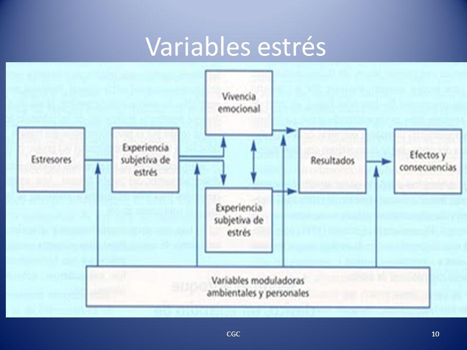 Variables estrés 10CGC
