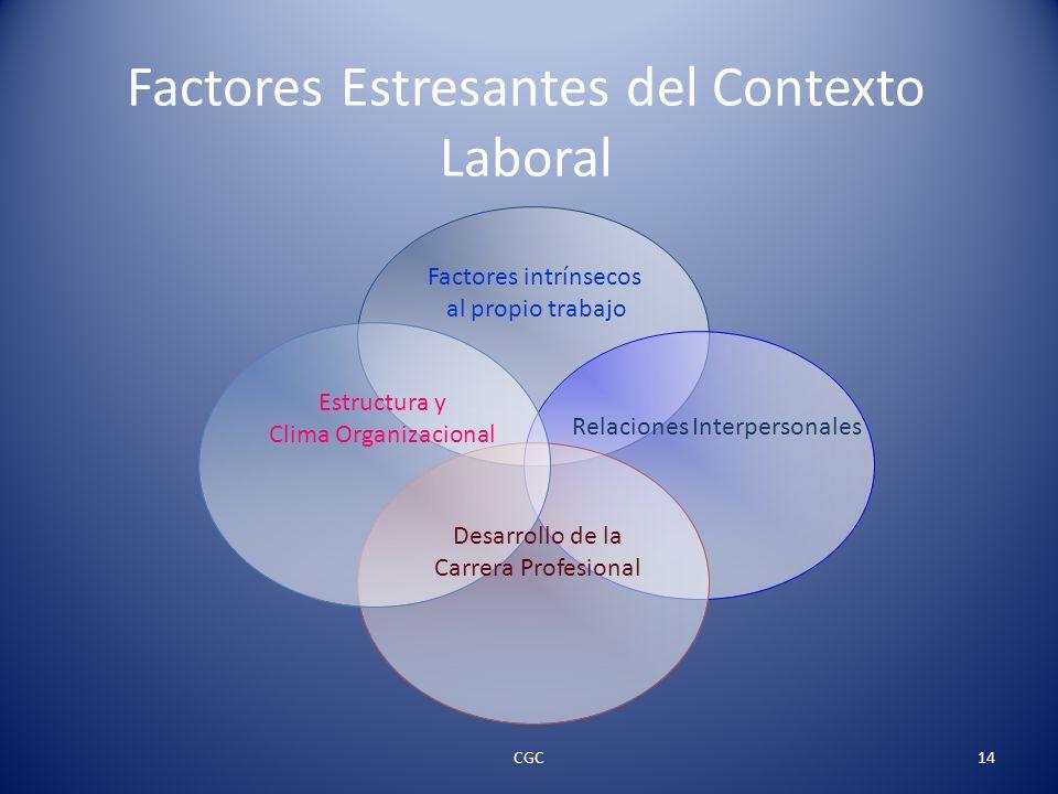 Factores Estresantes del Contexto Laboral Factores intrínsecos al propio trabajo Relaciones Interpersonales Desarrollo de la Carrera Profesional Estructura y Clima Organizacional 14CGC