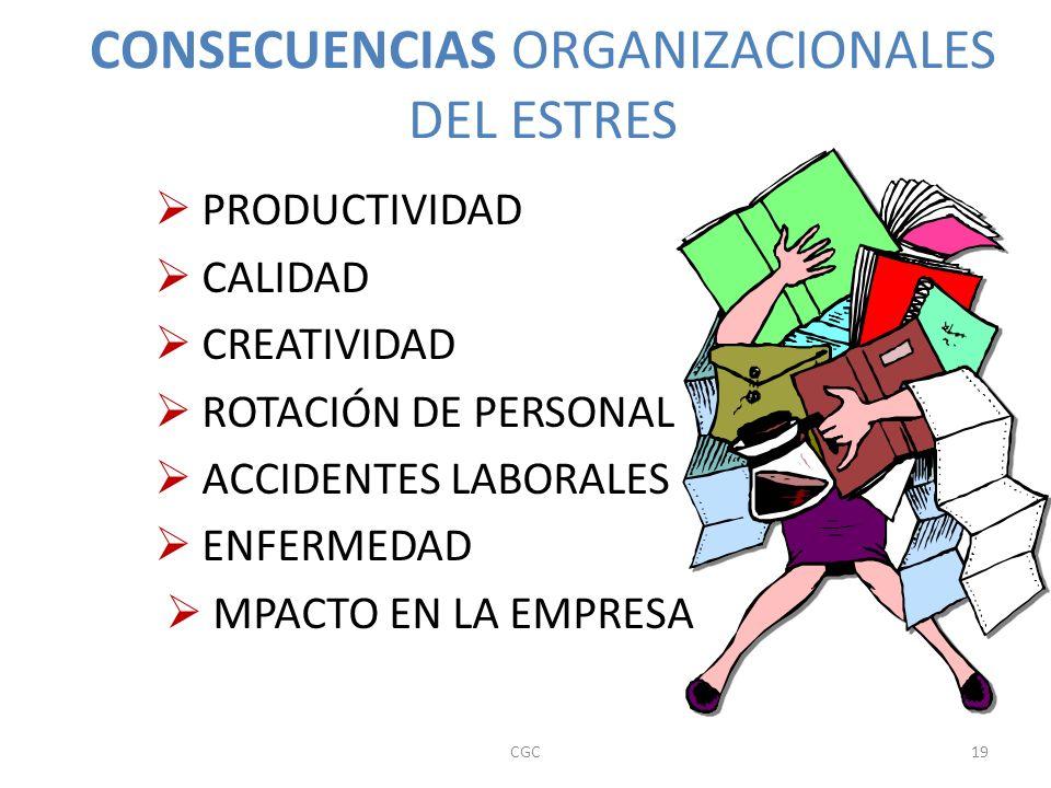 CONSECUENCIAS ORGANIZACIONALES DEL ESTRES PRODUCTIVIDAD CALIDAD CREATIVIDAD ROTACIÓN DE PERSONAL ACCIDENTES LABORALES ENFERMEDAD MPACTO EN LA EMPRESA