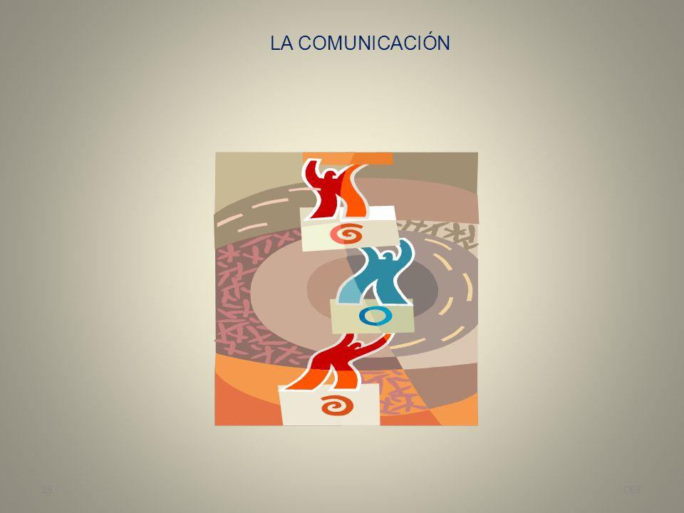 LA COMUNICACIÓN CGC29