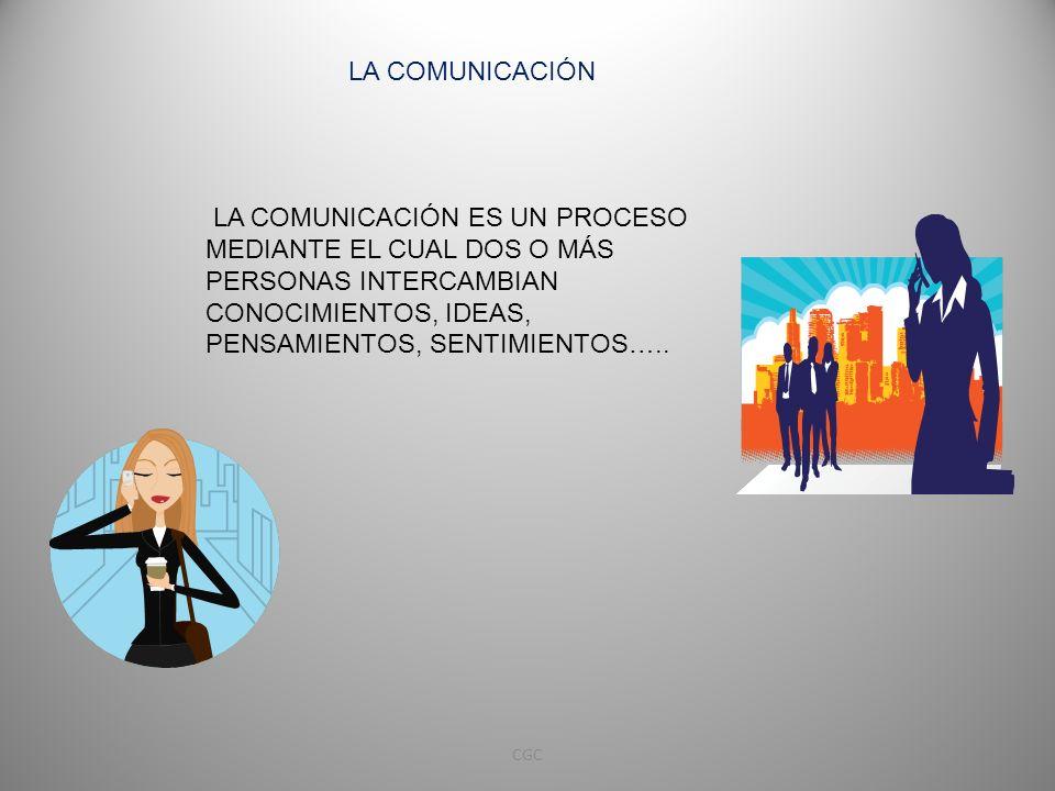 CGC30 LA COMUNICACIÓN ES UN PROCESO MEDIANTE EL CUAL DOS O MÁS PERSONAS INTERCAMBIAN CONOCIMIENTOS, IDEAS, PENSAMIENTOS, SENTIMIENTOS….. LA COMUNICACI