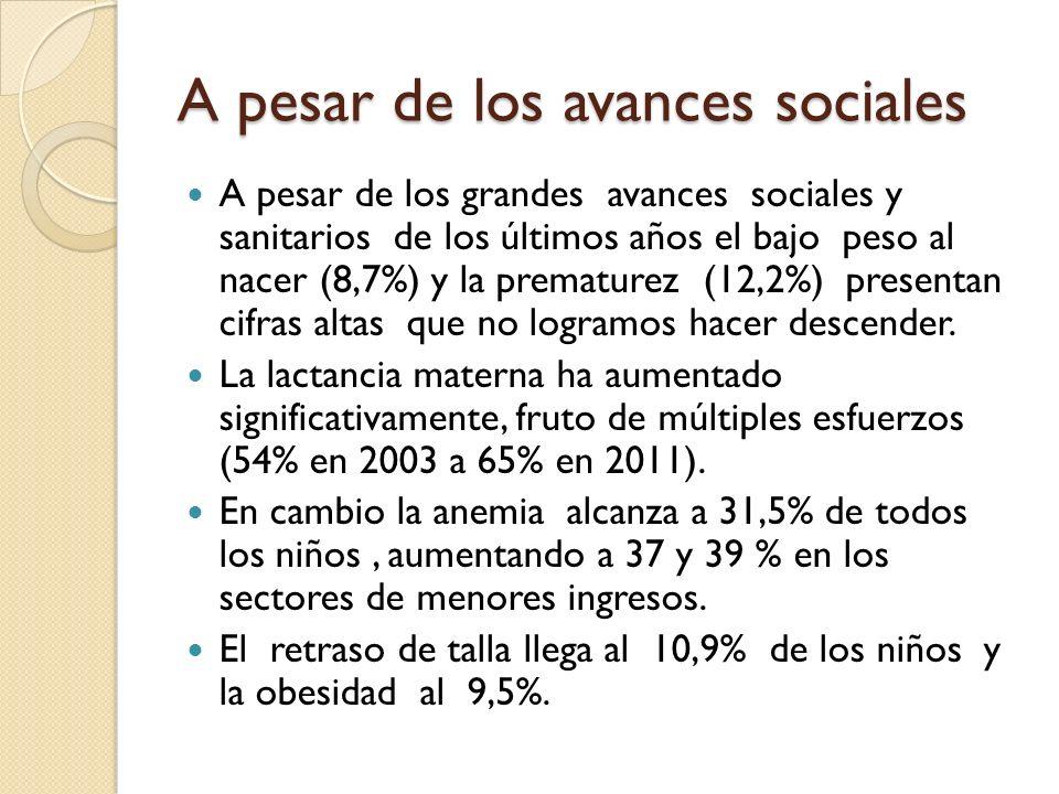 A pesar de los avances sociales A pesar de los grandes avances sociales y sanitarios de los últimos años el bajo peso al nacer (8,7%) y la prematurez
