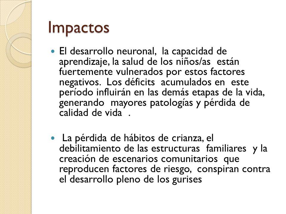 Problemas de salud mental que afectan el desarrollo infantil Un estudio epidemiológico realizado por las Dras Viola, Garrido y Varela en 2008 arroja un valor cuantitativo de la magnitud de los problemas en salud mental en los niños de 6 – 11 años, con una prevalencia del 21,9% y una media de problemas totales de 33.9.