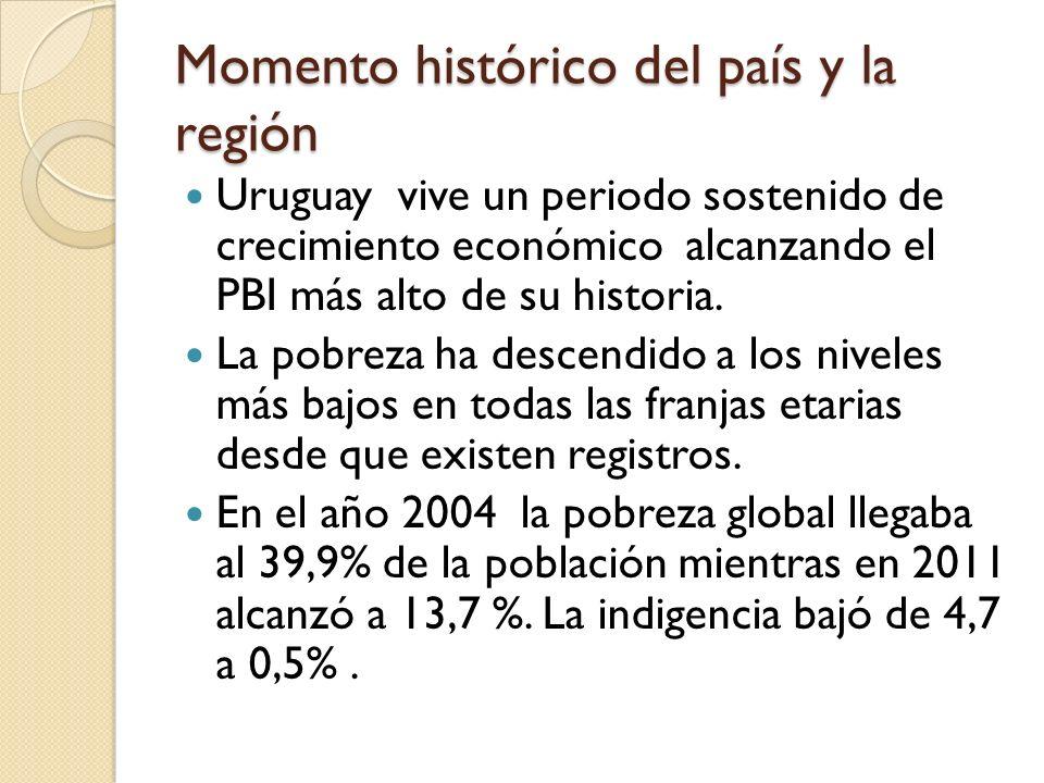 Momento histórico del país y la región Uruguay vive un periodo sostenido de crecimiento económico alcanzando el PBI más alto de su historia. La pobrez