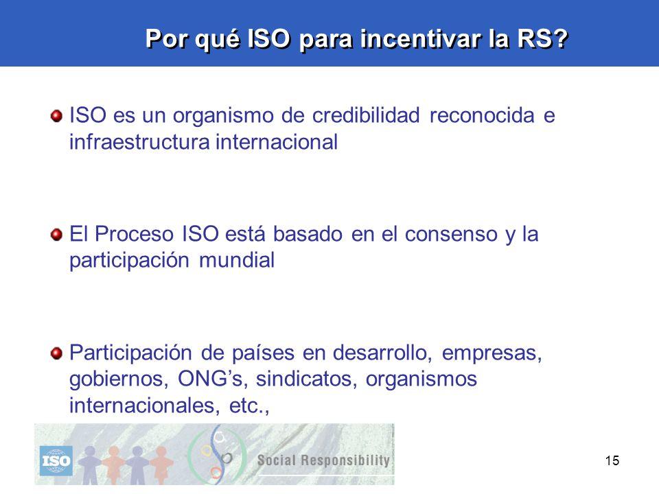 15 ISO es un organismo de credibilidad reconocida e infraestructura internacional El Proceso ISO está basado en el consenso y la participación mundial