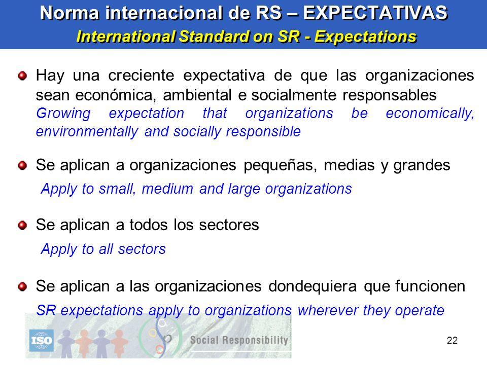 22 Norma internacional de RS – EXPECTATIVAS International Standard on SR - Expectations Hay una creciente expectativa de que las organizaciones sean e