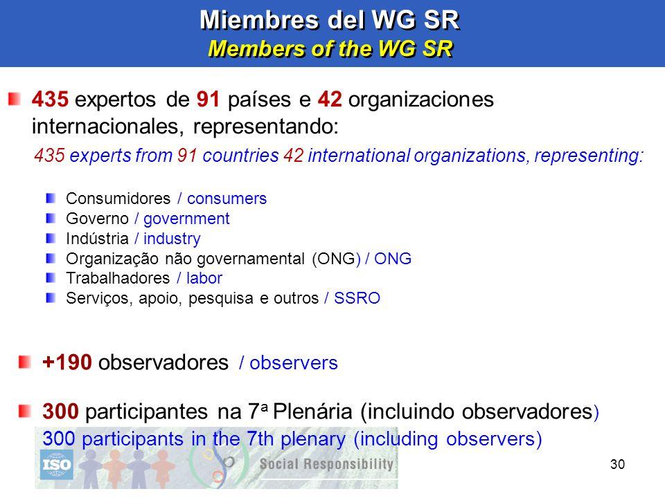 30 +190 observadores / observers 300 participantes na 7 a Plenária (incluindo observadores ) 300 participants in the 7th plenary (including observers)