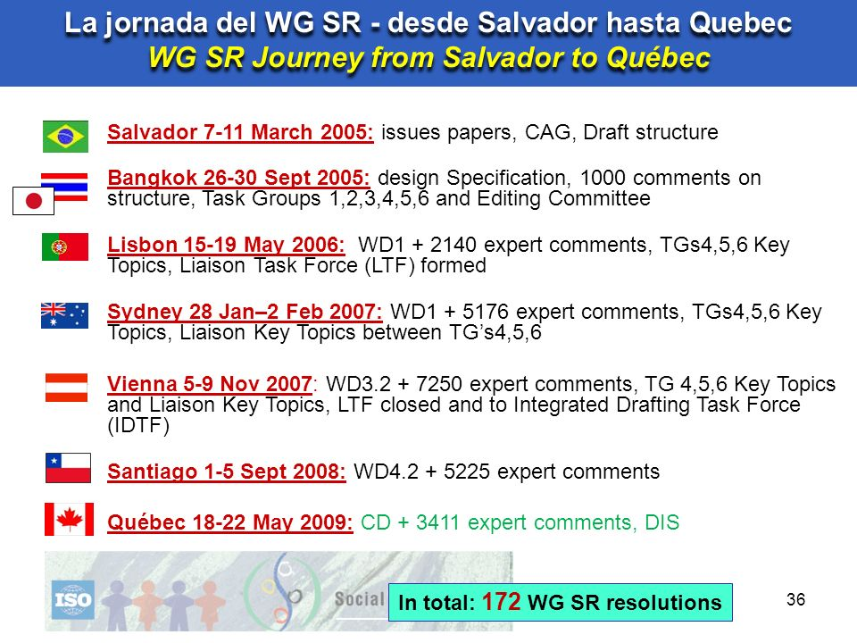 36 Salvador 7-11 March 2005: issues papers, CAG, Draft structure Bangkok 26-30 Sept 2005: design Specification, 1000 comments on structure, Task Group