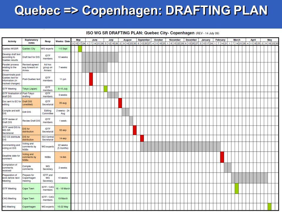 43 Quebec => Copenhagen: DRAFTING PLAN
