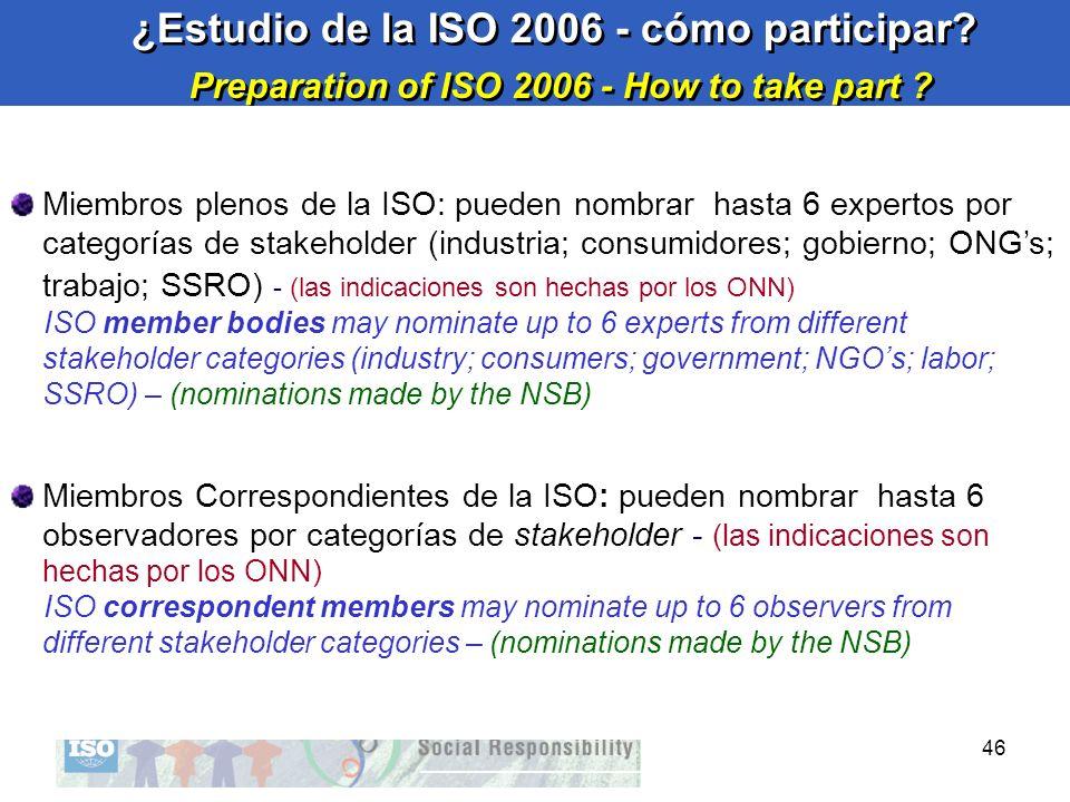 46 ¿Estudio de la ISO 2006 - cómo participar? Preparation of ISO 2006 - How to take part ? ¿Estudio de la ISO 2006 - cómo participar? Preparation of I