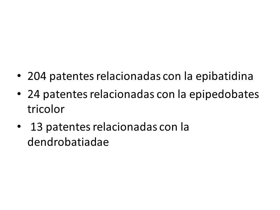 204 patentes relacionadas con la epibatidina 24 patentes relacionadas con la epipedobates tricolor 13 patentes relacionadas con la dendrobatiadae