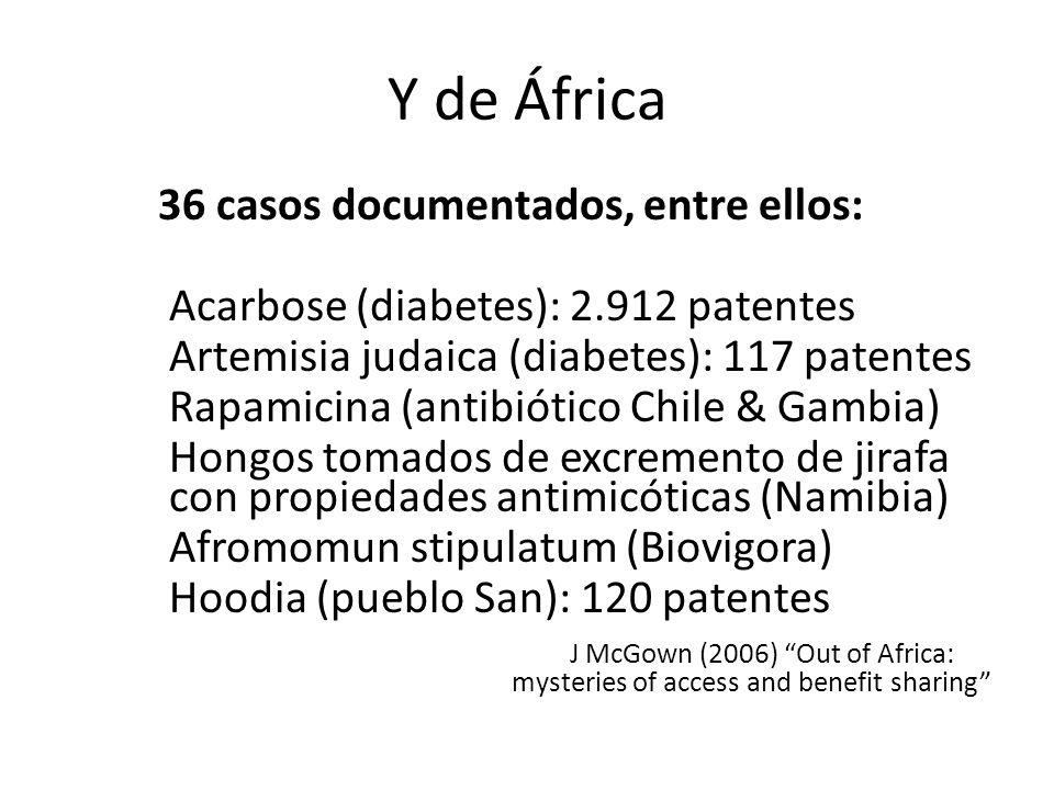 Y de África 36 casos documentados, entre ellos: Acarbose (diabetes): 2.912 patentes Artemisia judaica (diabetes): 117 patentes Rapamicina (antibiótico