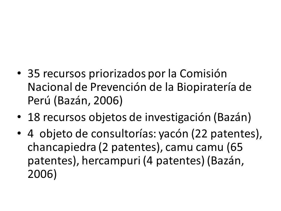 35 recursos priorizados por la Comisión Nacional de Prevención de la Biopiratería de Perú (Bazán, 2006) 18 recursos objetos de investigación (Bazán) 4