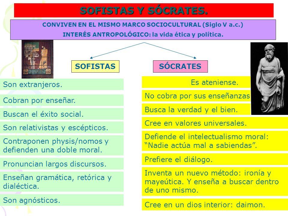 SOFISTAS Y SÓCRATES. CONVIVEN EN EL MISMO MARCO SOCIOCULTURAL (Siglo V a.c.) INTERÉS ANTROPOLÓGICO: la vida ética y política. SOFISTASSÓCRATES Son ext