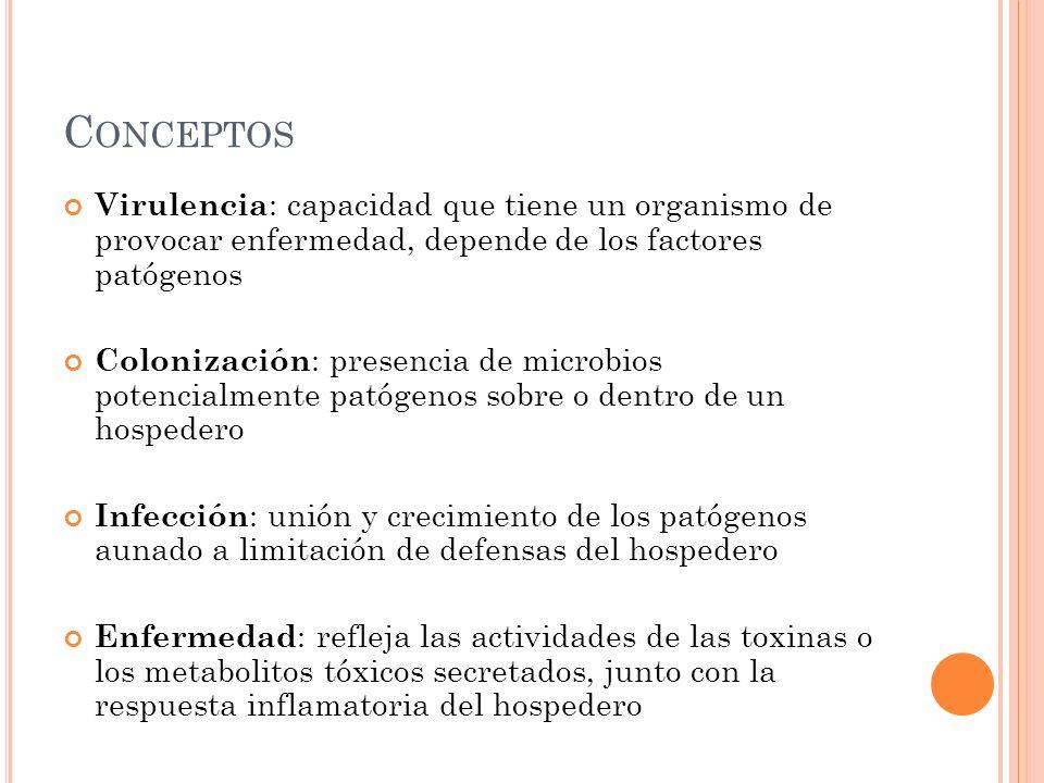 C ONCEPTOS Virulencia : capacidad que tiene un organismo de provocar enfermedad, depende de los factores patógenos Colonización : presencia de microbi