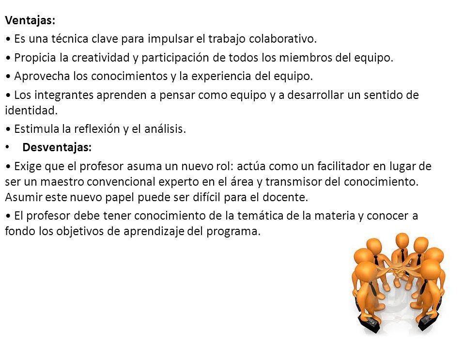 Ventajas: Es una técnica clave para impulsar el trabajo colaborativo. Propicia la creatividad y participación de todos los miembros del equipo. Aprove