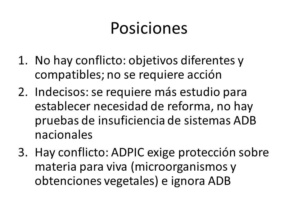 Posiciones 1.No hay conflicto: objetivos diferentes y compatibles; no se requiere acción 2.Indecisos: se requiere más estudio para establecer necesida