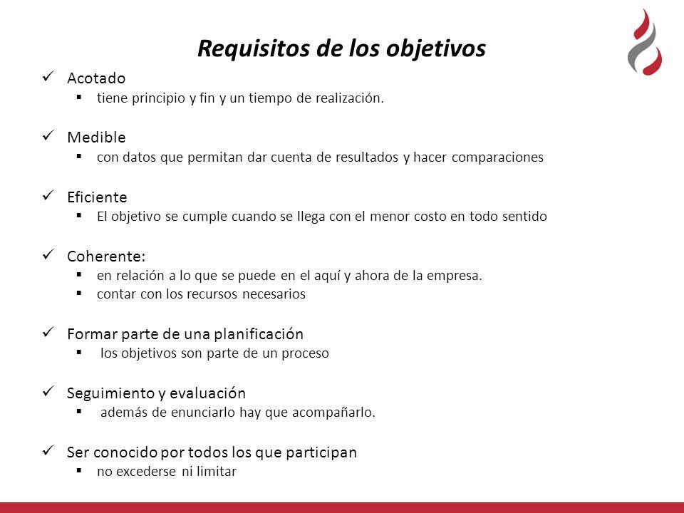 Requisitos de los objetivos Acotado tiene principio y fin y un tiempo de realización.