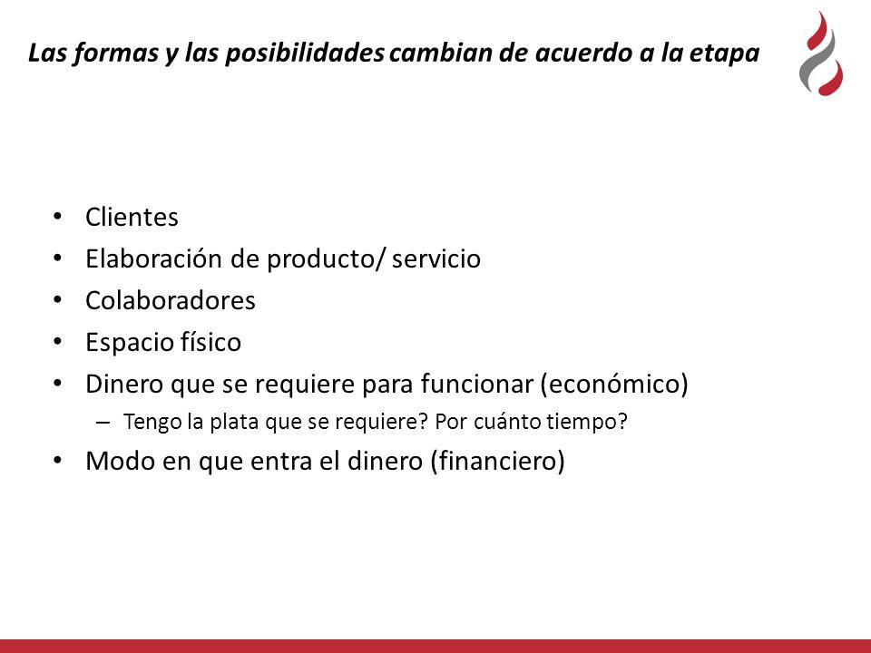 Las formas y las posibilidades cambian de acuerdo a la etapa Clientes Elaboración de producto/ servicio Colaboradores Espacio físico Dinero que se requiere para funcionar (económico) – Tengo la plata que se requiere.