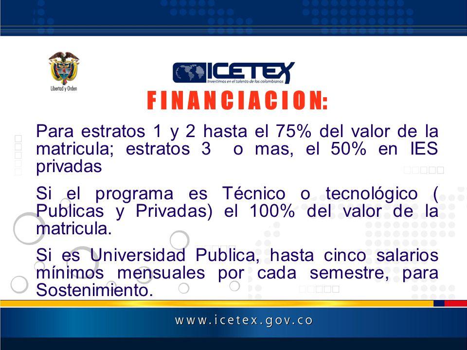 F I N A N C I A C I O N: Para estratos 1 y 2 hasta el 75% del valor de la matricula; estratos 3 o mas, el 50% en IES privadas Si el programa es Técnic
