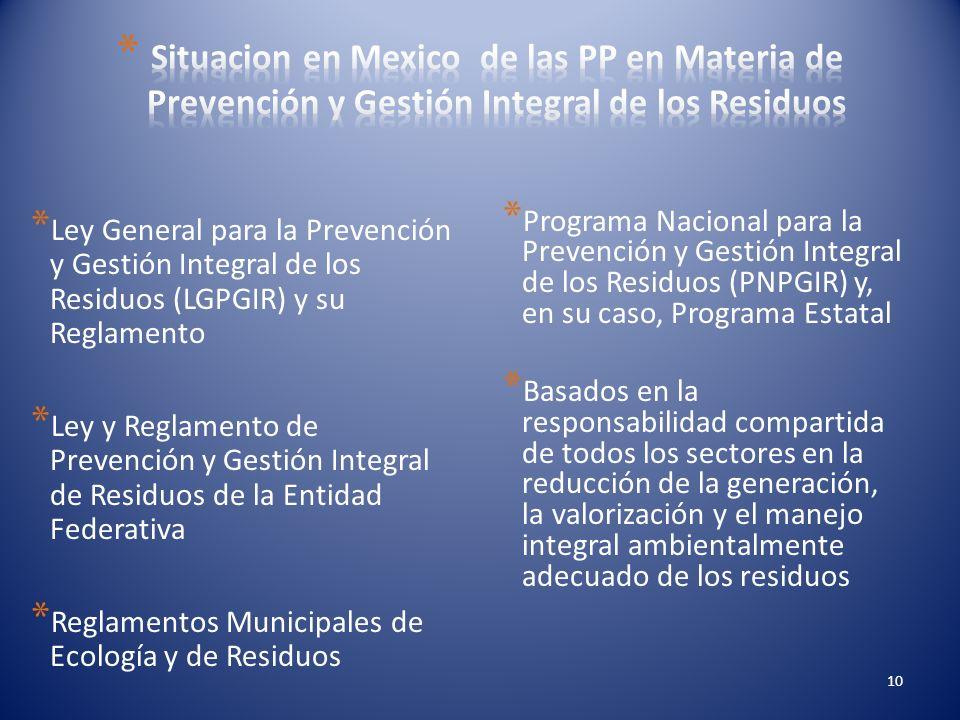 10 * Ley General para la Prevención y Gestión Integral de los Residuos (LGPGIR) y su Reglamento * Ley y Reglamento de Prevención y Gestión Integral de