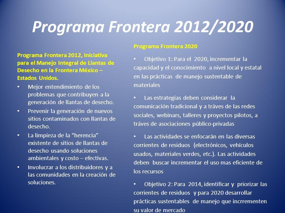 Programa Frontera 2012/2020 Programa Frontera 2012, Iniciativa para el Manejo Integral de Llantas de Desecho en la Frontera México – Estados Unidos. M