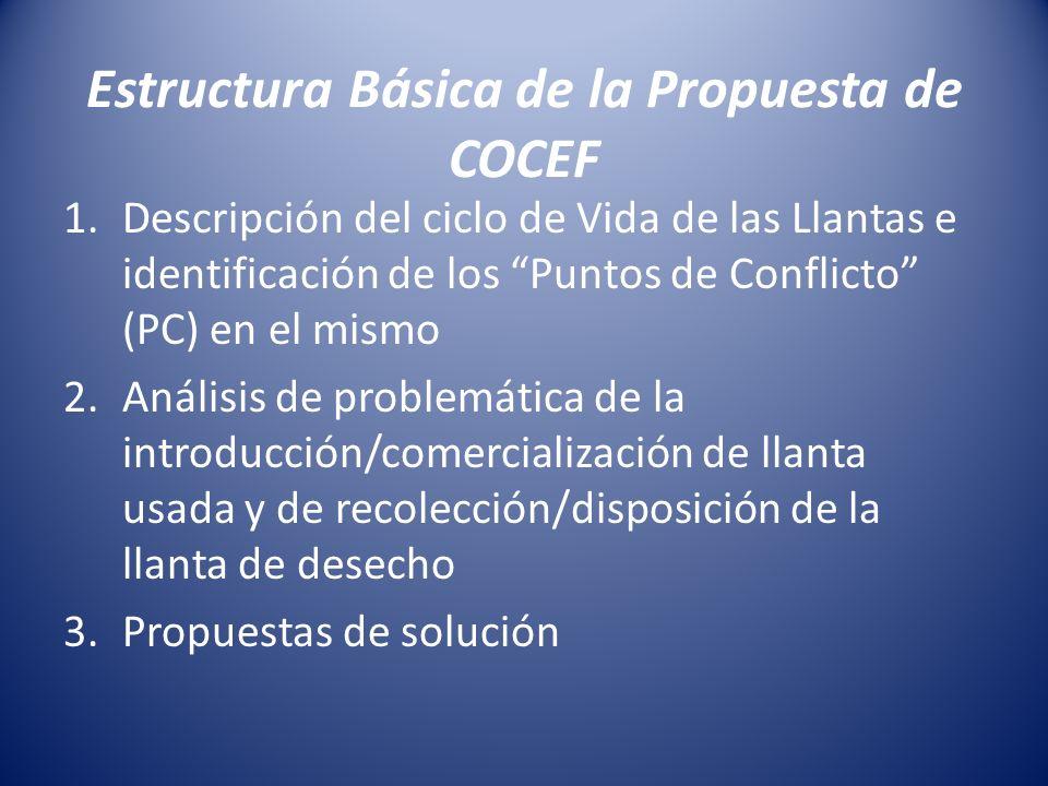Estructura Básica de la Propuesta de COCEF 1.Descripción del ciclo de Vida de las Llantas e identificación de los Puntos de Conflicto (PC) en el mismo