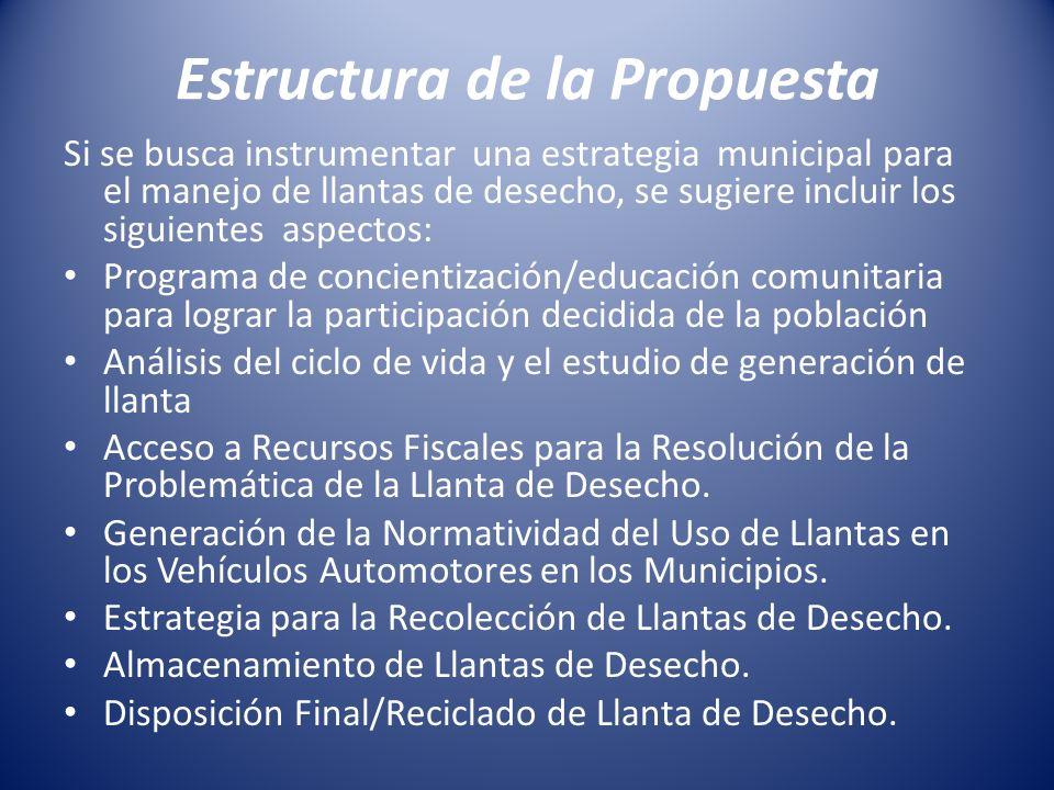 Estructura de la Propuesta Si se busca instrumentar una estrategia municipal para el manejo de llantas de desecho, se sugiere incluir los siguientes a