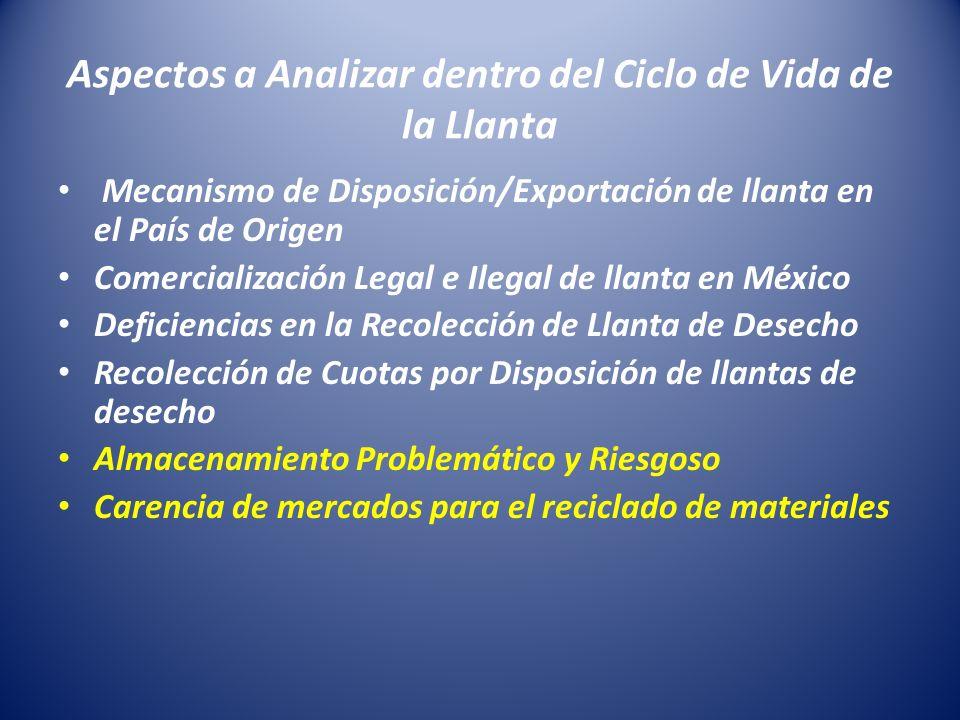 Aspectos a Analizar dentro del Ciclo de Vida de la Llanta Mecanismo de Disposición/Exportación de llanta en el País de Origen Comercialización Legal e
