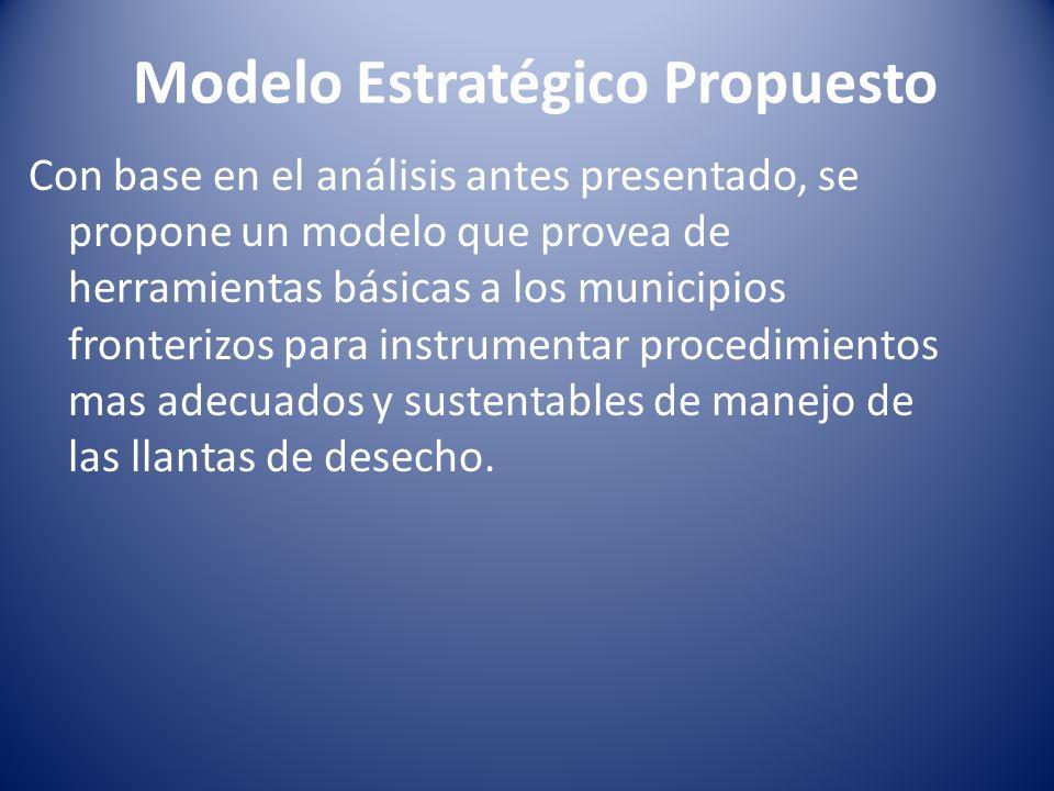 Modelo Estratégico Propuesto Con base en el análisis antes presentado, se propone un modelo que provea de herramientas básicas a los municipios fronte